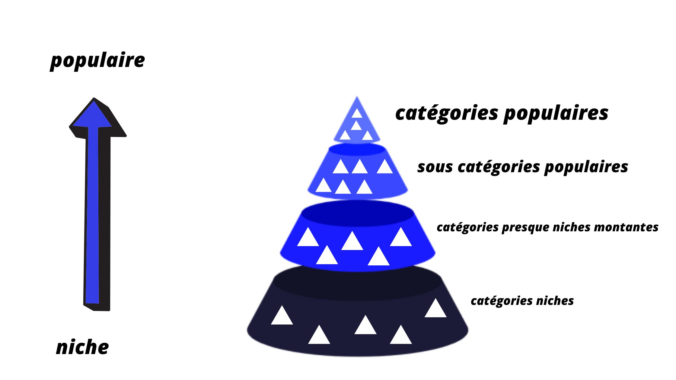 pyramide-micro