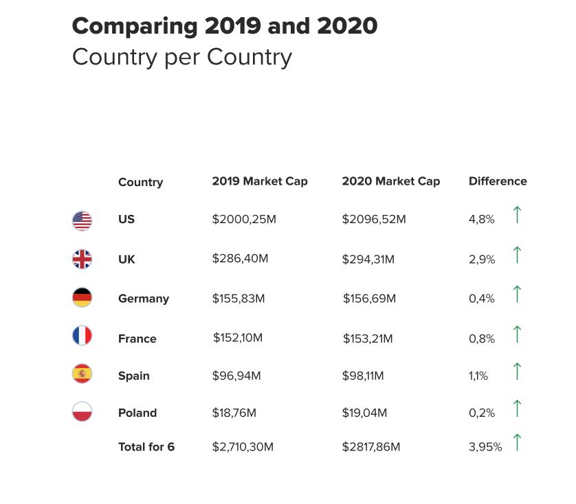 comparison-countries