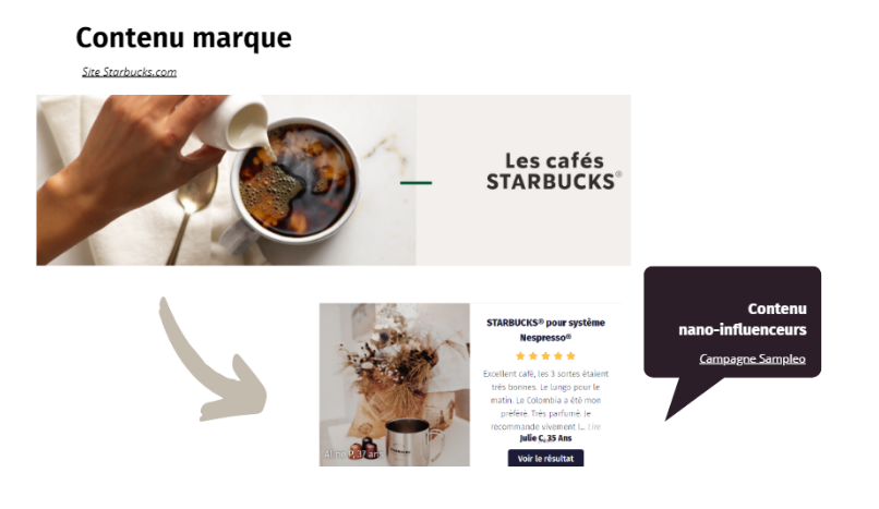 starbucks-ugc